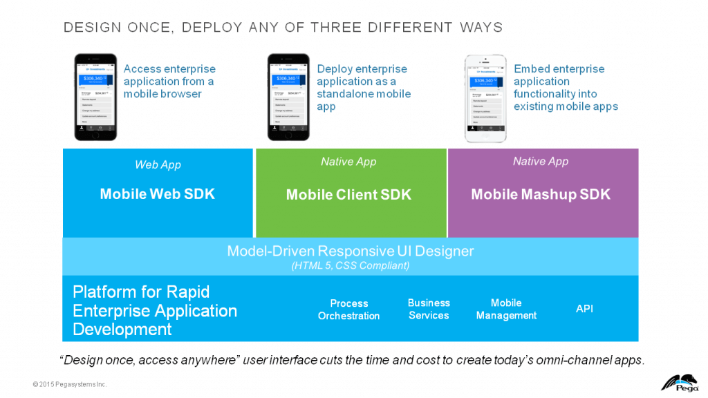 Design once, deploy any of three different ways.